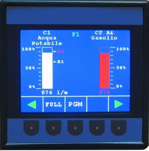 Indicatore di livello portata volume fluidprocessing - Indicatore di portata ...